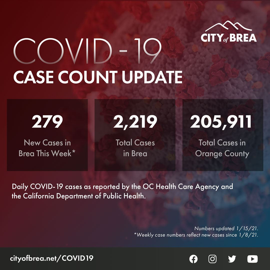 COVID19 Case Count Updated January 15, 2021